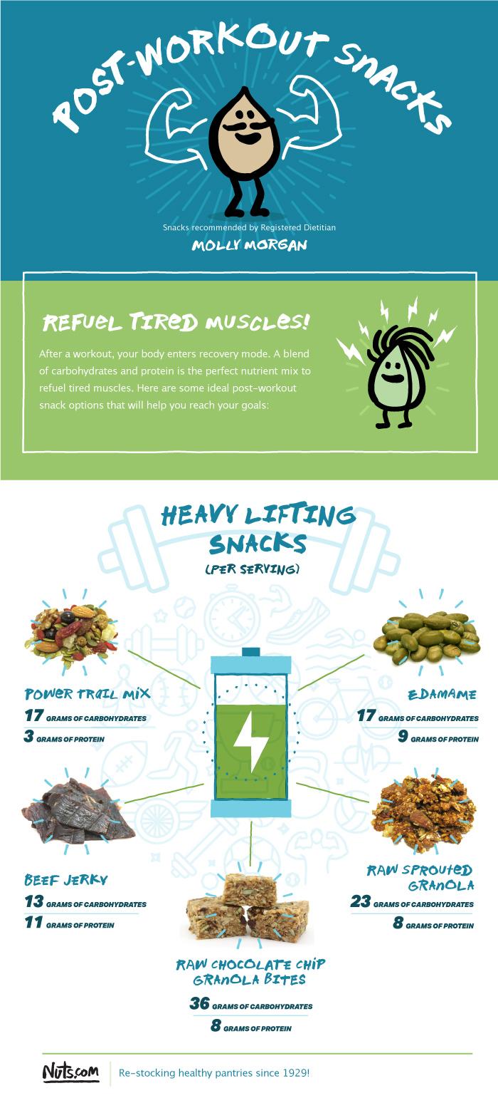 nuts_post_workout_snacks_v04.jpg